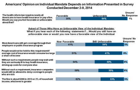 2015 04 23 Individual Mandate Chart Large Scale