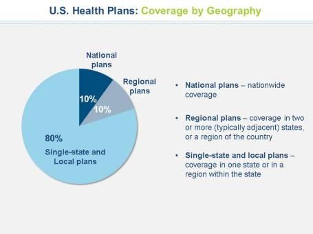 Health Plans infographs v2